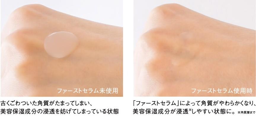 ファーストセラムが肌に浸透する